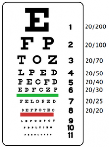 wpid wikipedia chart snellen06 1 223x300 Can You Cure Nearsightedness Naturally?
